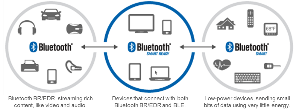 Bluetooth History Image.png