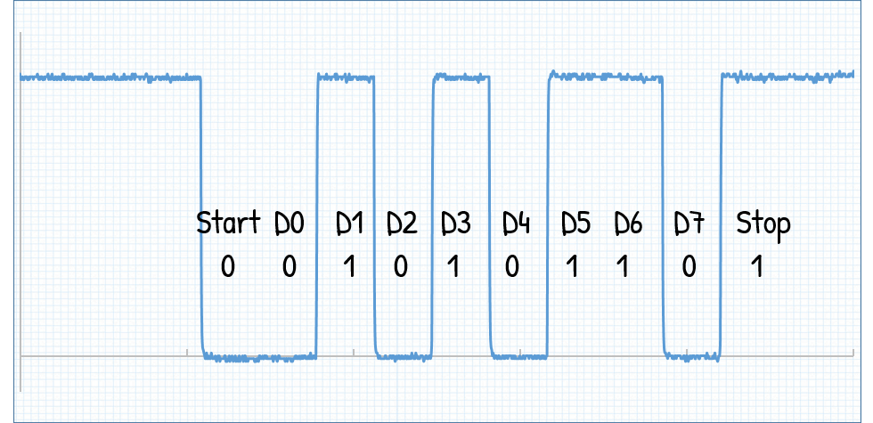 8.3_detail_waveform.png