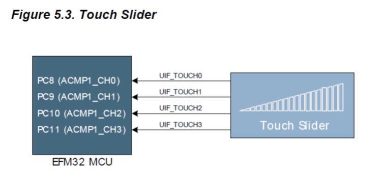 15_touch_slider_schematic.png