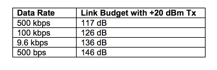 Wireless Link Budget.png