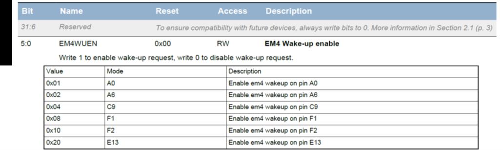youwave 3.19 activation key list