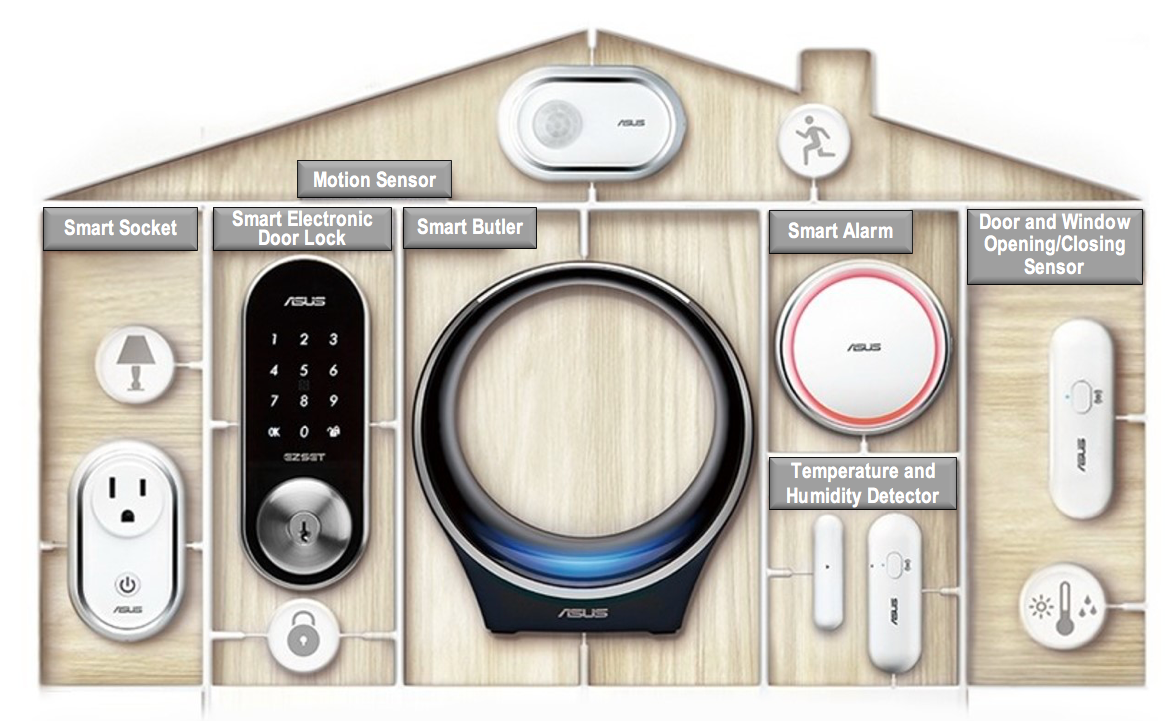 Smart Home System iot asus builds smart home system solutions