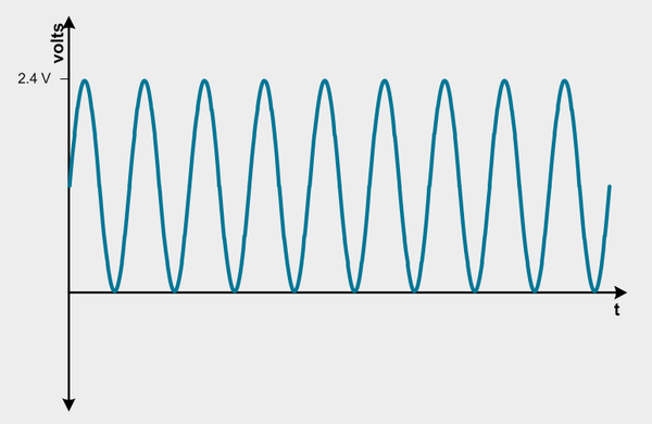 Oscilloscope_Waveform3_gray-v2.png