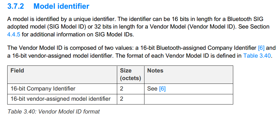 About BLE Mesh ---vendor model ID