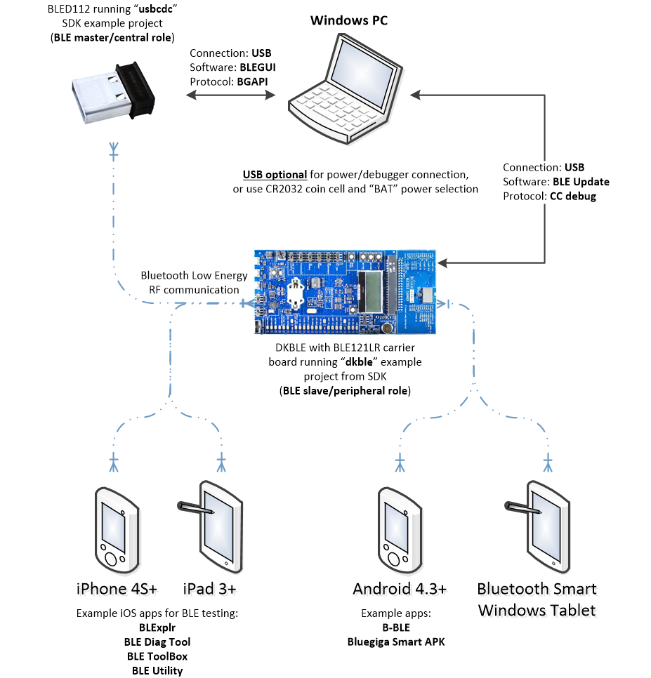 nutrafin mini master test kit instructions