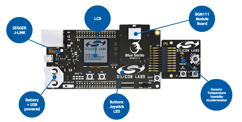 BGM111 Bluetooth Smart Module - BGM111 Features