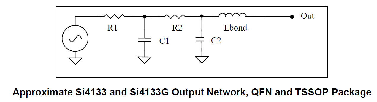 Synthesizer Output Buffer Circuit Model